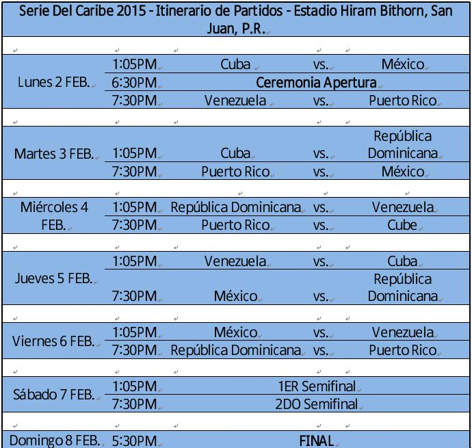 itinerario Serie del Caribe 2015 JetBlue